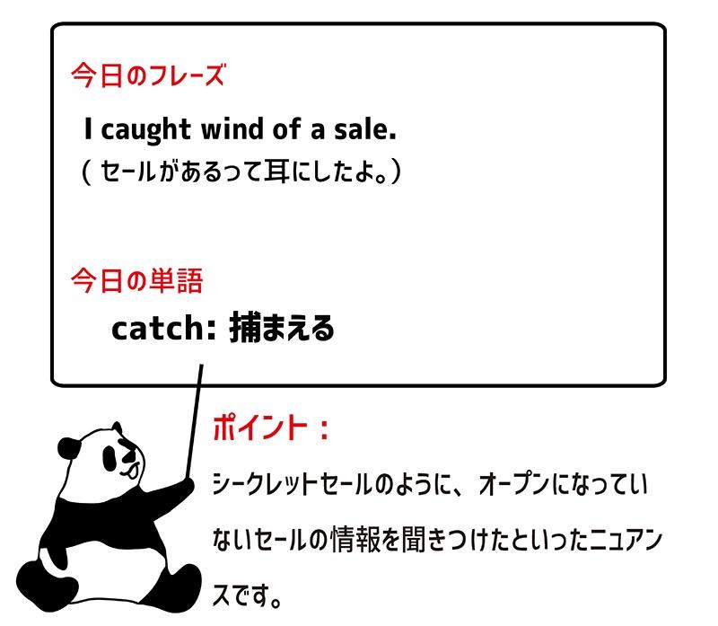 catch wind of のフレーズ