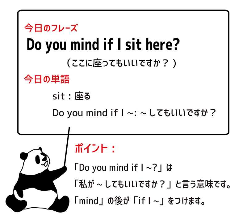 Do you mind if I sit here?のポイント