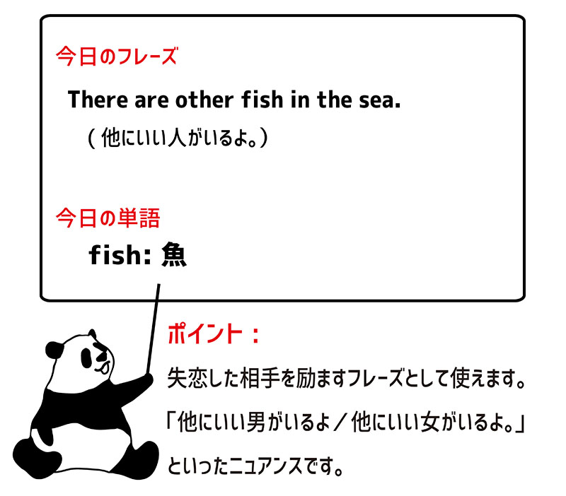 there are other fish in the sea.のフレーズ
