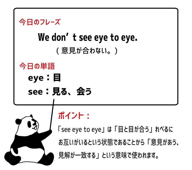 see eye to eyeのフレーズ