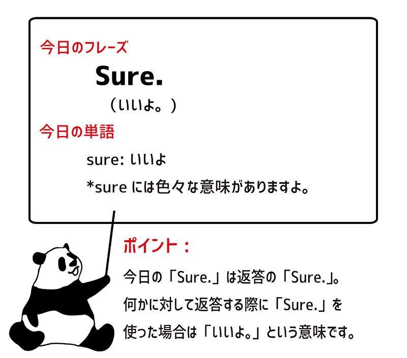 Sure!のフレーズ