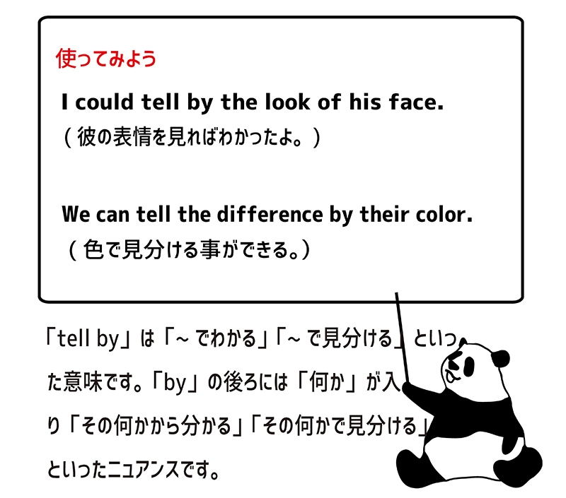 tell byの使い方