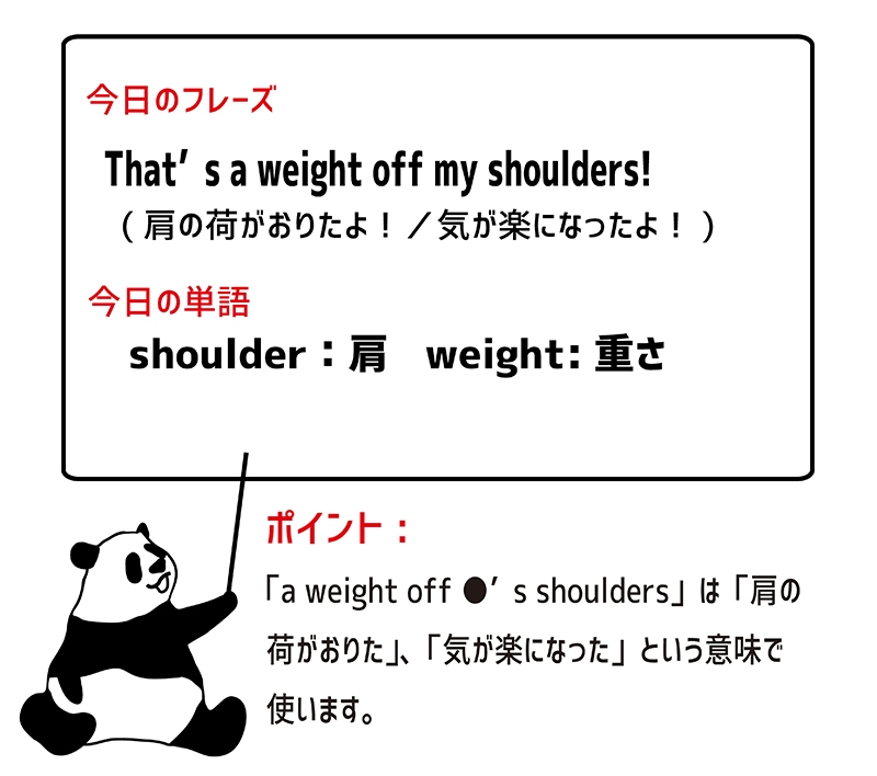 world off my shouldersのフレーズ