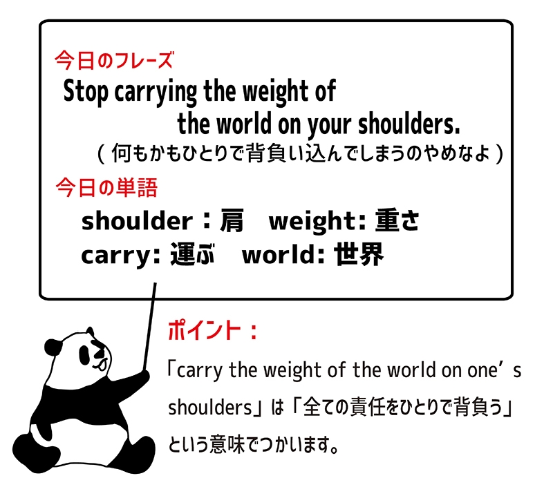 carry the weight of the world on one's shoulderのフレーズ
